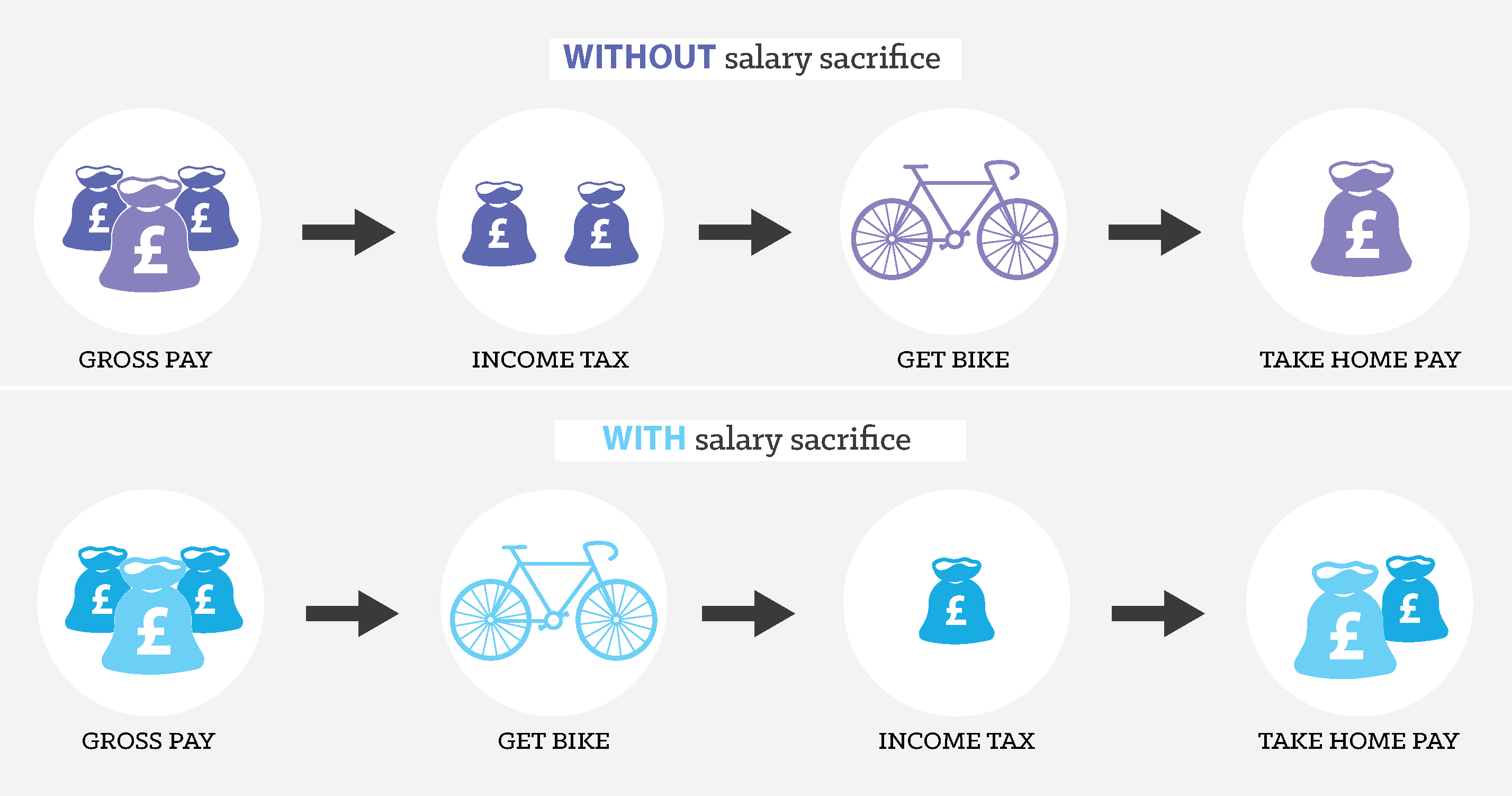 Cycle-to-work-scheme.png#asset:621